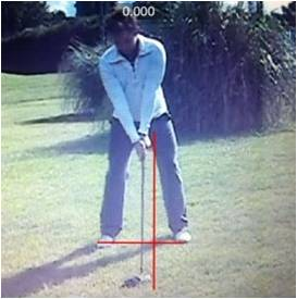 Create A Wider Stance With The Feet And Place The Ball Nearer The Front Foot