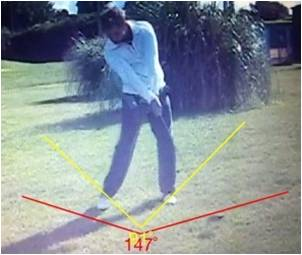 Shallow Angle For The Club To Approach The Golf Ball
